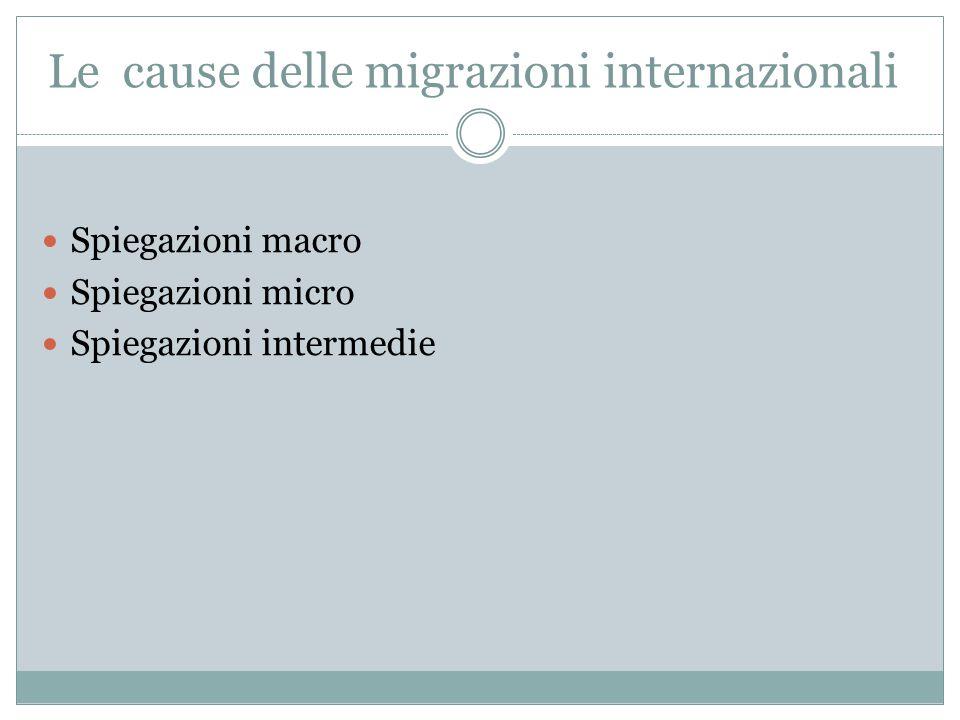 Le cause delle migrazioni internazionali Spiegazioni macro Spiegazioni micro Spiegazioni intermedie