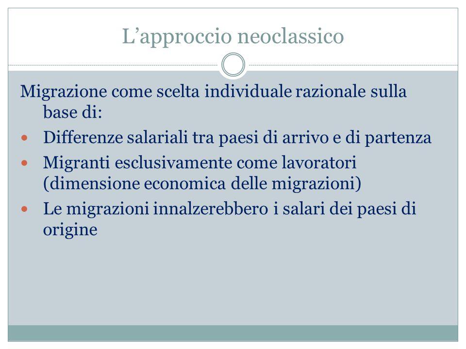 L'approccio neoclassico Migrazione come scelta individuale razionale sulla base di: Differenze salariali tra paesi di arrivo e di partenza Migranti esclusivamente come lavoratori (dimensione economica delle migrazioni) Le migrazioni innalzerebbero i salari dei paesi di origine