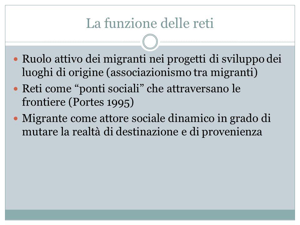 La funzione delle reti Ruolo attivo dei migranti nei progetti di sviluppo dei luoghi di origine (associazionismo tra migranti) Reti come ponti sociali che attraversano le frontiere (Portes 1995) Migrante come attore sociale dinamico in grado di mutare la realtà di destinazione e di provenienza