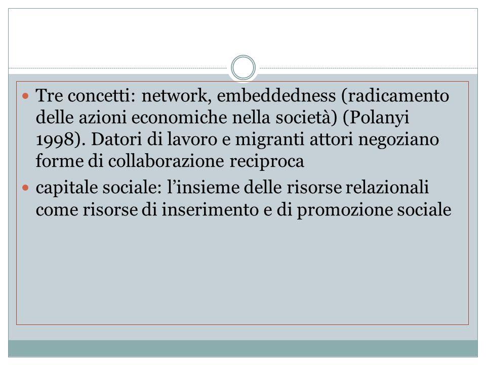 Tre concetti: network, embeddedness (radicamento delle azioni economiche nella società) (Polanyi 1998).