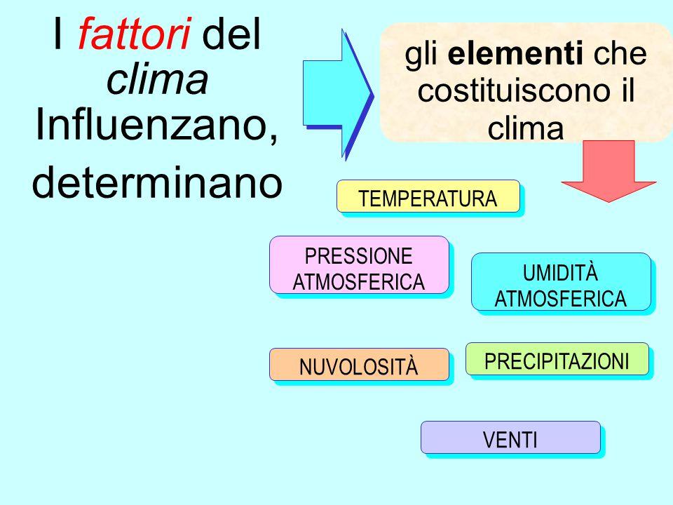 I fattori del clima Influenzano, determinano gli elementi che costituiscono il clima TEMPERATURA TEMPERATURA UMIDITÀ ATMOSFERICA UMIDITÀ ATMOSFERICA N