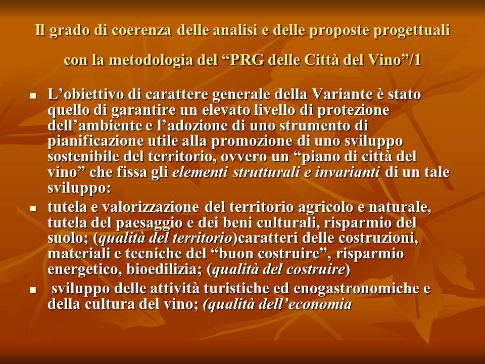 Il grado di coerenza delle analisi e delle proposte progettuali con la metodologia del PRG delle Città del Vino /1 L'obiettivo di carattere generale della Variante è stato quello di garantire un elevato livello di protezione dell'ambiente e l'adozione di uno strumento di pianificazione utile alla promozione di uno sviluppo sostenibile del territorio, ovvero un piano di città del vino che fissa gli elementi strutturali e invarianti di un tale sviluppo: L'obiettivo di carattere generale della Variante è stato quello di garantire un elevato livello di protezione dell'ambiente e l'adozione di uno strumento di pianificazione utile alla promozione di uno sviluppo sostenibile del territorio, ovvero un piano di città del vino che fissa gli elementi strutturali e invarianti di un tale sviluppo: tutela e valorizzazione del territorio agricolo e naturale, tutela del paesaggio e dei beni culturali, risparmio del suolo; (qualità del territorio)caratteri delle costruzioni, materiali e tecniche del buon costruire , risparmio energetico, bioedilizia; (qualità del costruire) tutela e valorizzazione del territorio agricolo e naturale, tutela del paesaggio e dei beni culturali, risparmio del suolo; (qualità del territorio)caratteri delle costruzioni, materiali e tecniche del buon costruire , risparmio energetico, bioedilizia; (qualità del costruire) sviluppo delle attività turistiche ed enogastronomiche e della cultura del vino; (qualità dell'economia sviluppo delle attività turistiche ed enogastronomiche e della cultura del vino; (qualità dell'economia