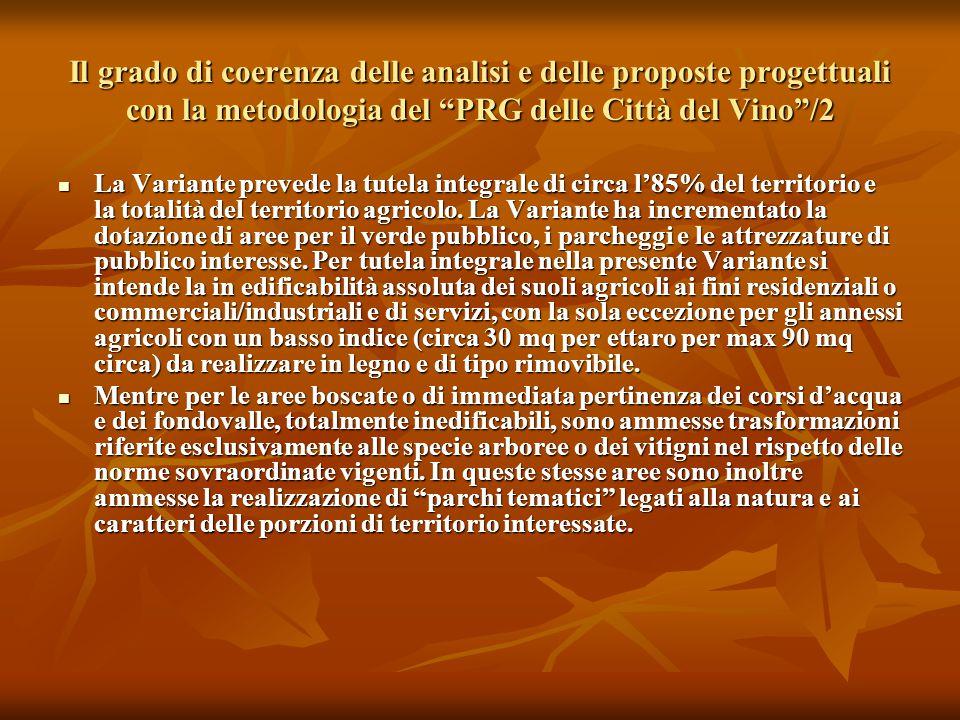 """Il grado di coerenza delle analisi e delle proposte progettuali con la metodologia del """"PRG delle Città del Vino""""/2 La Variante prevede la tutela inte"""