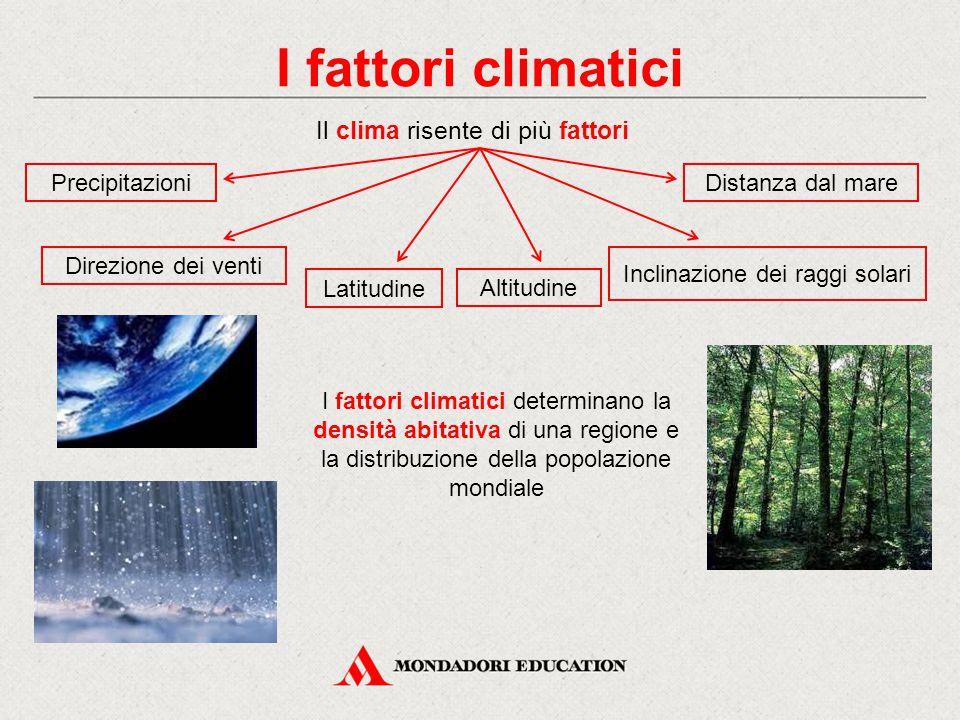 I fattori climatici Altitudine Inclinazione dei raggi solari Direzione dei venti Distanza dal mare Il clima risente di più fattori Latitudine Precipit