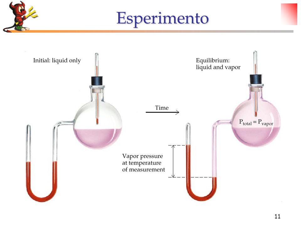 11 Esperimento