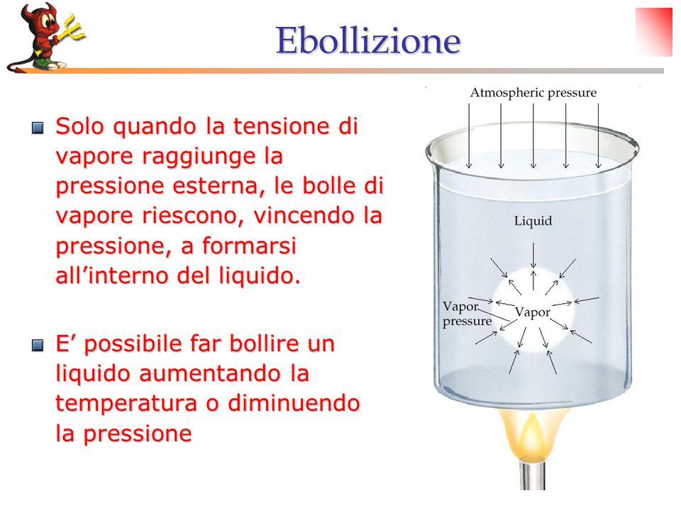 14 Ebollizione Solo quando la tensione di vapore raggiunge la pressione esterna, le bolle di vapore riescono, vincendo la pressione, a formarsi all'interno del liquido.