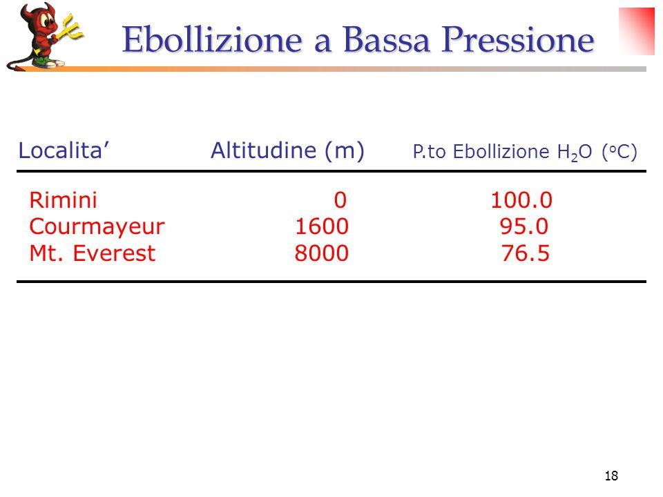 18 Localita' Altitudine (m) P.to Ebollizione H 2 O ( o C) Rimini 0 100.0 Courmayeur 1600 95.0 Mt. Everest 8000 76.5 Ebollizione a Bassa Pressione