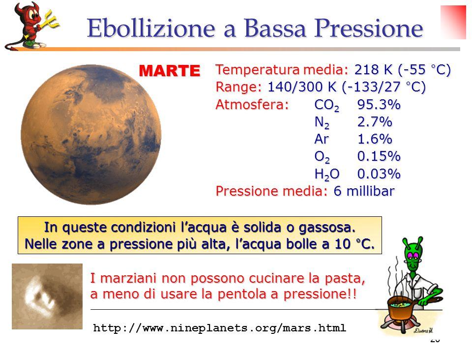 20 http://www.nineplanets.org/mars.html Temperatura media: 218 K (-55 °C) Range: 140/300 K (-133/27 °C) Atmosfera: CO 2 95.3% N 2 2.7% N 2 2.7% Ar1.6% Ar1.6% O 2 0.15% O 2 0.15% H 2 O 0.03% H 2 O 0.03% Pressione media: 6 millibar MARTE I marziani non possono cucinare la pasta, a meno di usare la pentola a pressione!.