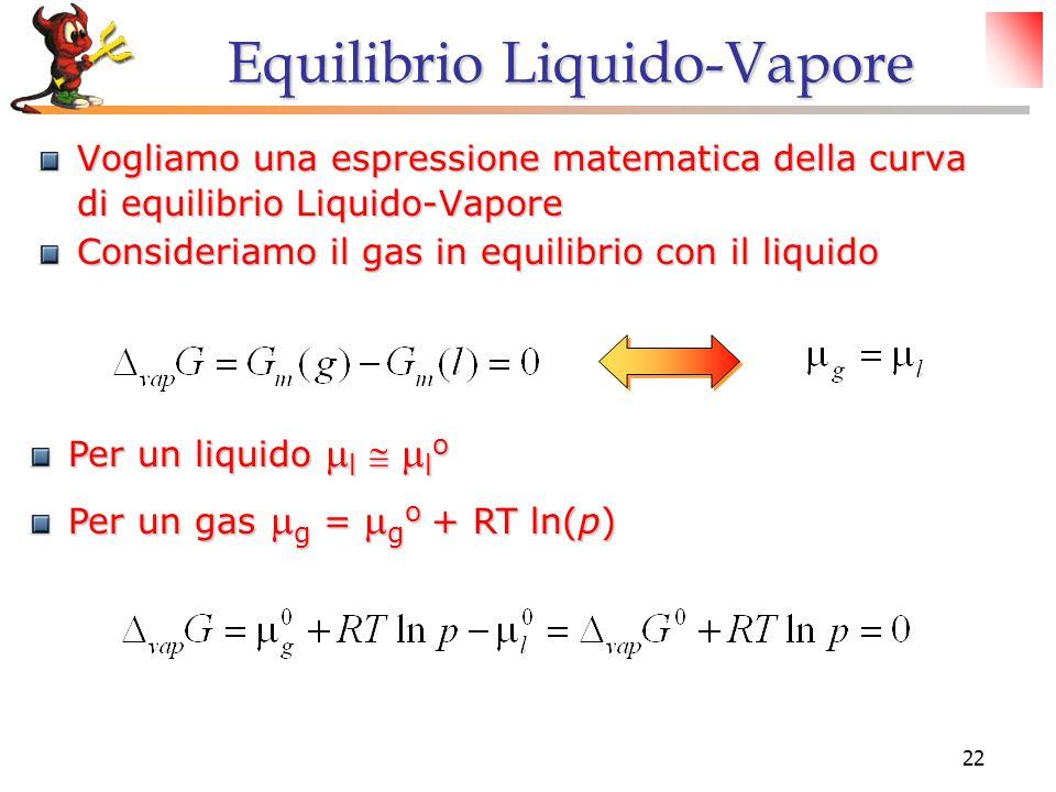 22 Equilibrio Liquido-Vapore Vogliamo una espressione matematica della curva di equilibrio Liquido-Vapore Consideriamo il gas in equilibrio con il liquido Per un liquido  l   l o Per un gas  g =  g o + RT ln(p)