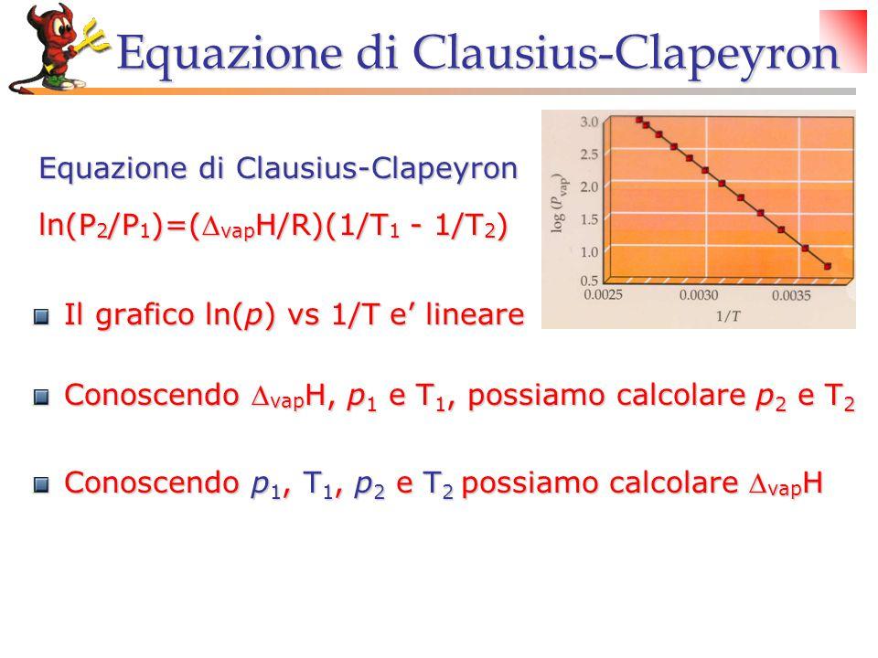 Equazione di Clausius-Clapeyron Il grafico ln(p) vs 1/T e' lineare Equazione di Clausius-Clapeyron ln(P 2 /P 1 )=( vap H/R)(1/T 1 - 1/T 2 ) Conoscendo  vap H, p 1 e T 1, possiamo calcolare p 2 e T 2 Conoscendo p 1, T 1, p 2 e T 2 possiamo calcolare  vap H