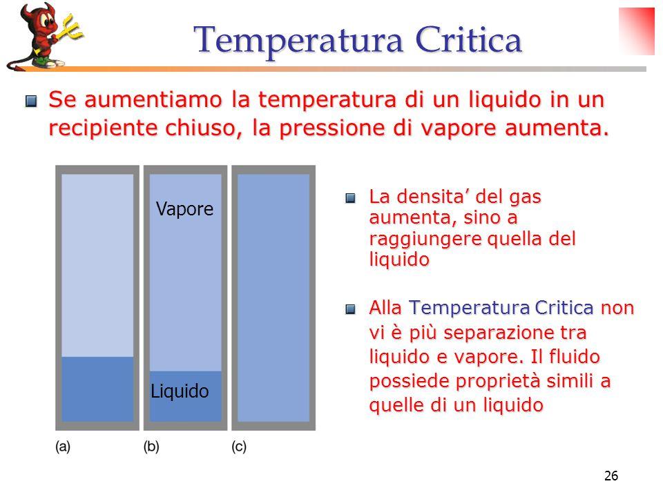 26 Temperatura Critica Se aumentiamo la temperatura di un liquido in un recipiente chiuso, la pressione di vapore aumenta. La densita' del gas aumenta