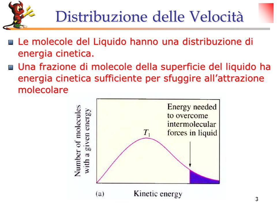 3 Distribuzione delle Velocità Le molecole del Liquido hanno una distribuzione di energia cinetica. Una frazione di molecole della superficie del liqu