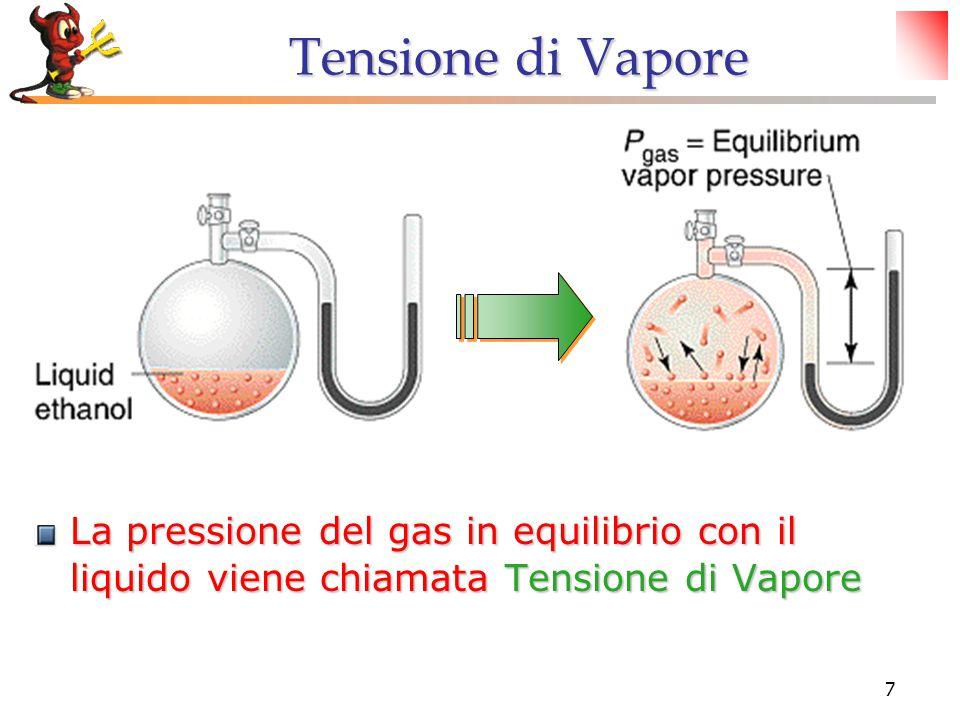 7 Tensione di Vapore La pressione del gas in equilibrio con il liquido viene chiamata Tensione di Vapore