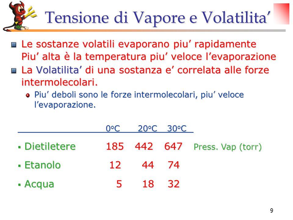 9 Tensione di Vapore e Volatilita' Le sostanze volatili evaporano piu' rapidamente Piu' alta è la temperatura piu' veloce l'evaporazione La Volatilita' di una sostanza e' correlata alle forze intermolecolari.