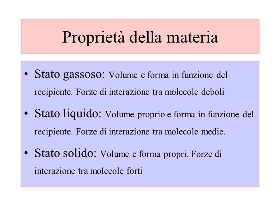Proprietà della materia Stato gassoso: Volume e forma in funzione del recipiente. Forze di interazione tra molecole deboli Stato liquido: Volume propr