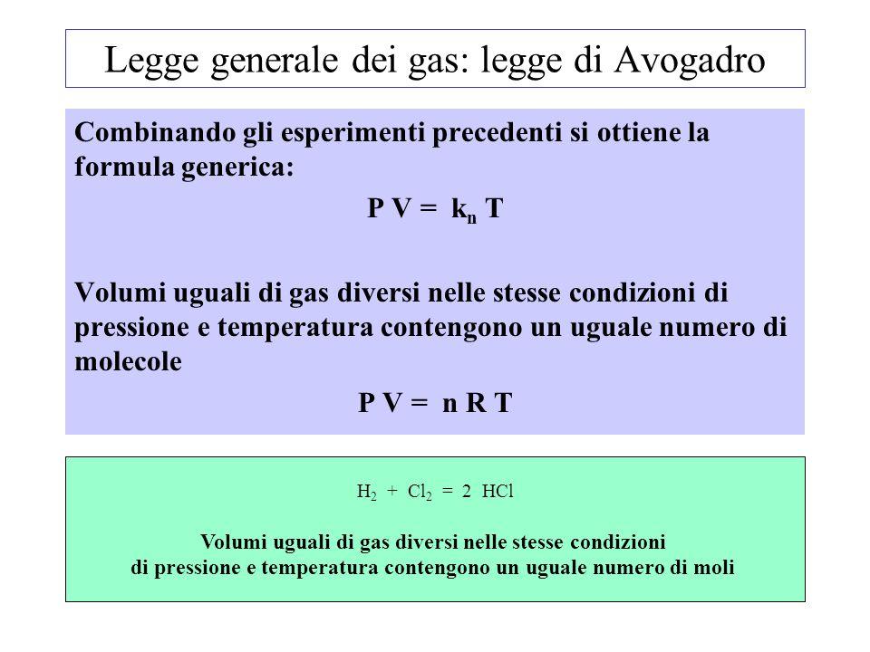 Legge generale dei gas: legge di Avogadro Combinando gli esperimenti precedenti si ottiene la formula generica: P V = k n T Volumi uguali di gas diver