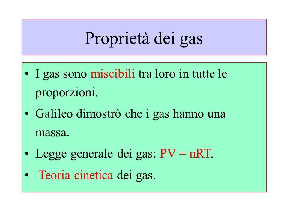 Proprietà dei gas I gas sono miscibili tra loro in tutte le proporzioni. Galileo dimostrò che i gas hanno una massa. Legge generale dei gas: PV = nRT.
