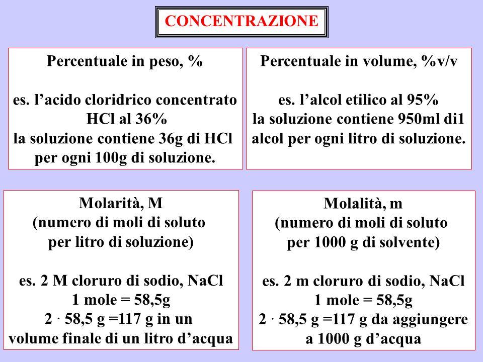 Percentuale in peso, % es. l'acido cloridrico concentrato HCl al 36% la soluzione contiene 36g di HCl per ogni 100g di soluzione. Percentuale in volum