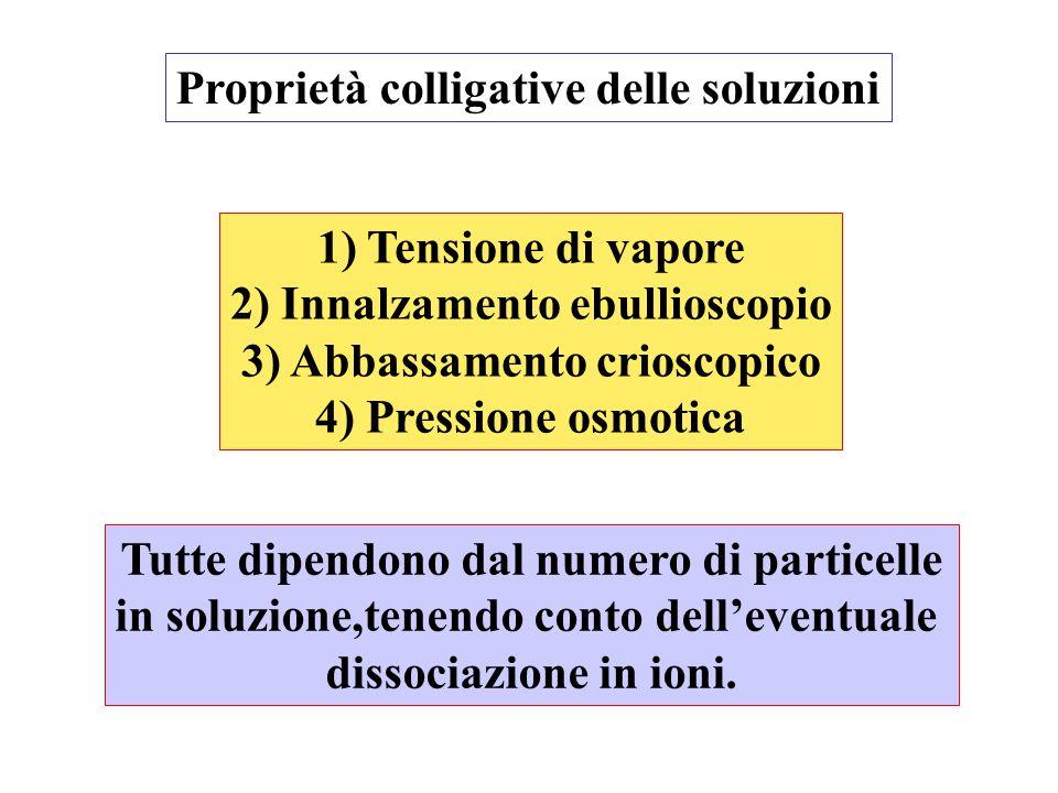 Proprietà colligative delle soluzioni 1) Tensione di vapore 2) Innalzamento ebullioscopio 3) Abbassamento crioscopico 4) Pressione osmotica Tutte dipe