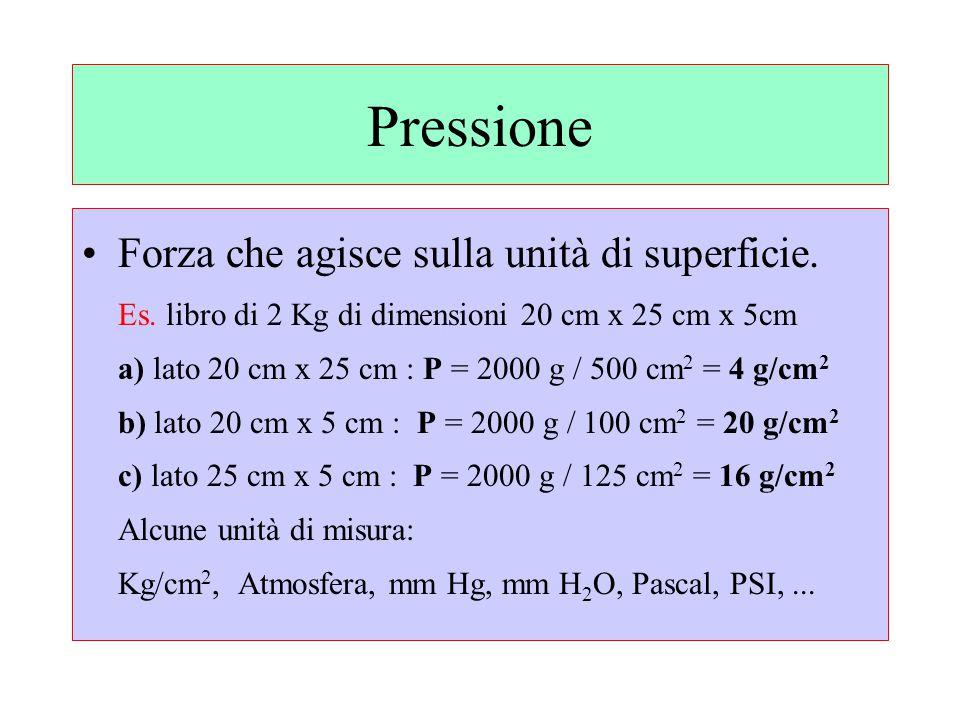 Pressione Forza che agisce sulla unità di superficie. Es. libro di 2 Kg di dimensioni 20 cm x 25 cm x 5cm a) lato 20 cm x 25 cm : P = 2000 g / 500 cm