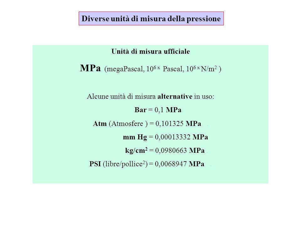 Diverse unità di misura della pressione Unità di misura ufficiale MPa (megaPascal, 10 6 x Pascal, 10 6 x N/m 2 ) Alcune unità di misura alternative in