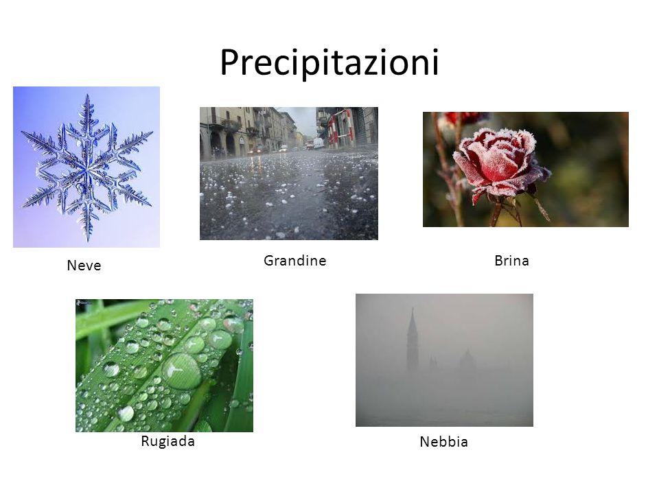 Precipitazioni Neve GrandineBrina Rugiada Nebbia