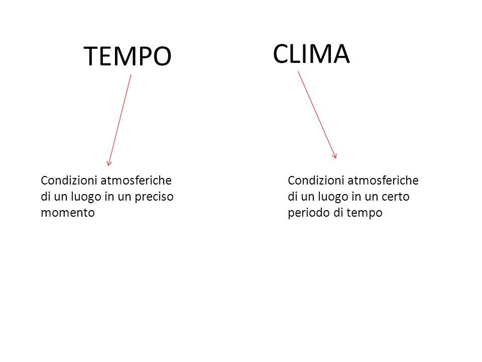 TEMPO CLIMA Condizioni atmosferiche di un luogo in un preciso momento Condizioni atmosferiche di un luogo in un certo periodo di tempo