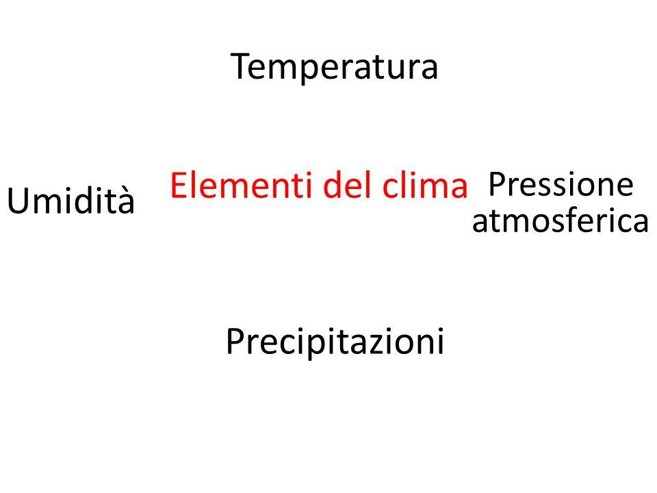 Elementi del clima Precipitazioni Temperatura Umidità Pressione atmosferica