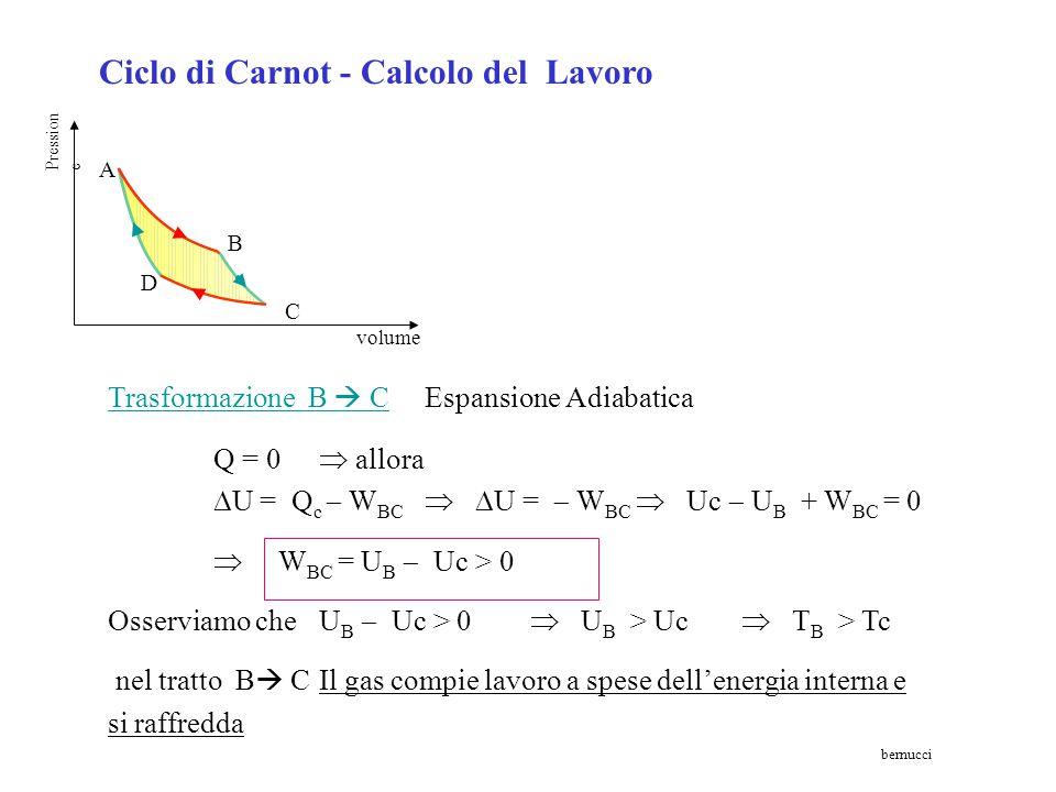 Trasformazione A  B Espansione Isotermica T A = T B  U A = U B   U = U B  U A = 0 allora  U = Q c  W AB  Q c = W AB con W AB > 0, Q c > 0 nel