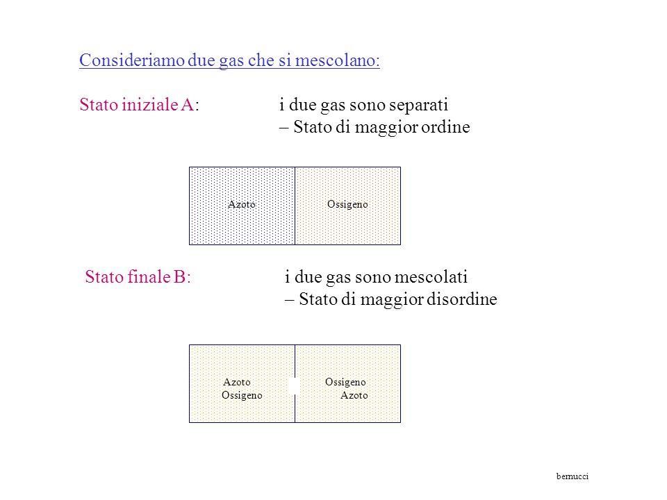 1- Caffè caldo: l'energia termica è concentrata nel volume della tazzina, Stato di maggiore ordine 2- Caffè raffreddato: l'energia termica si è disper