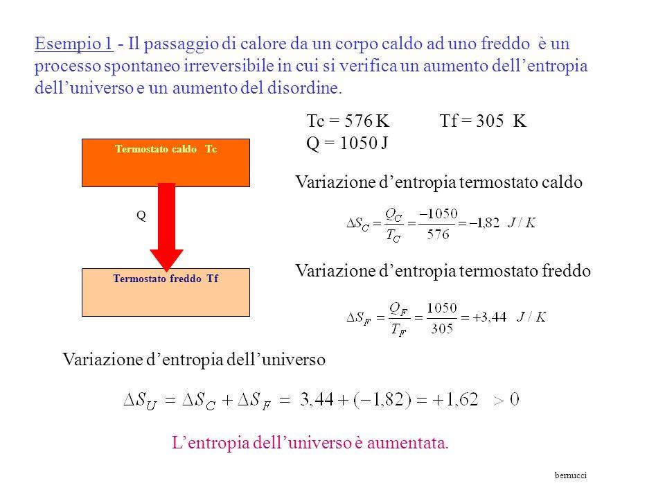 Se il calore viene sottratto al sistema Q < 0 l'entropia del sistema diminuisce  S sistema < 0. Se il calore viene fornito al sistema Q > 0 l'entropi