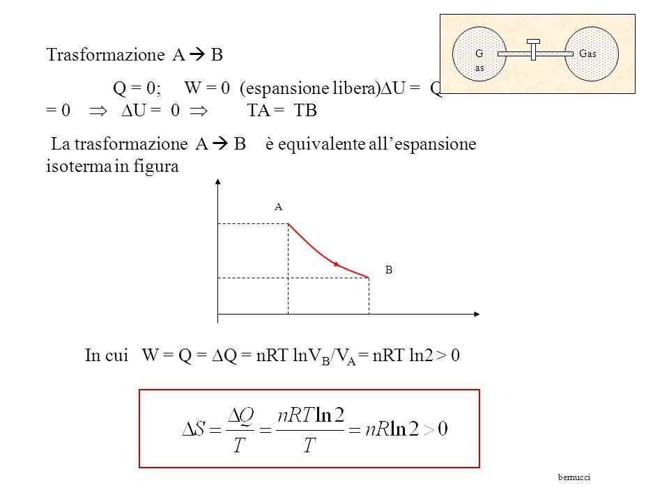 Esempio 2 Anche nell'esempio seguente si ha un processo spontaneo irreversibile: il gas contenuto nel vano di sinistra si espande liberamente fino ad