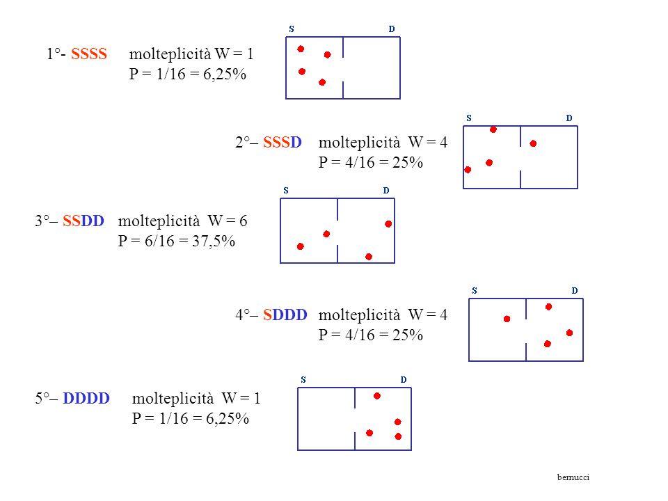 Configura zione molecola A molecola B molecola C molecola D 1SSSS 2SSSD 2SSDS 3SSDD 2SDSS 3SDSD 3SDDS 4SDDD 2DSSS 3DSSD 3DSDS 4DSDD 3DDSS 4DDSD 4DDDS