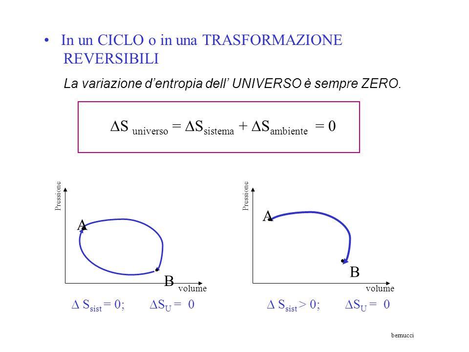 In un CICLO Reversibile o Irreversibile La variazione d'entropia del SISTEMA è sempre ZERO. ENTROPIA DELL'UNIVERSO (non diminuisce mai) Facciamo alcun
