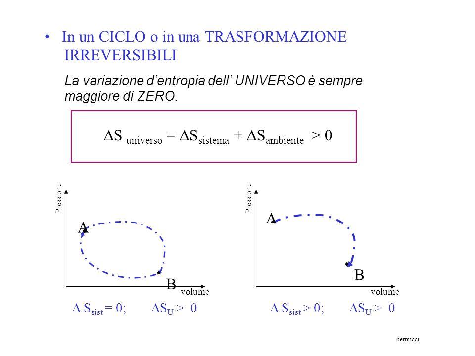  S universo =  S sistema +  S ambiente = 0 In un CICLO o in una TRASFORMAZIONE REVERSIBILI La variazione d'entropia dell' UNIVERSO è sempre ZERO. v