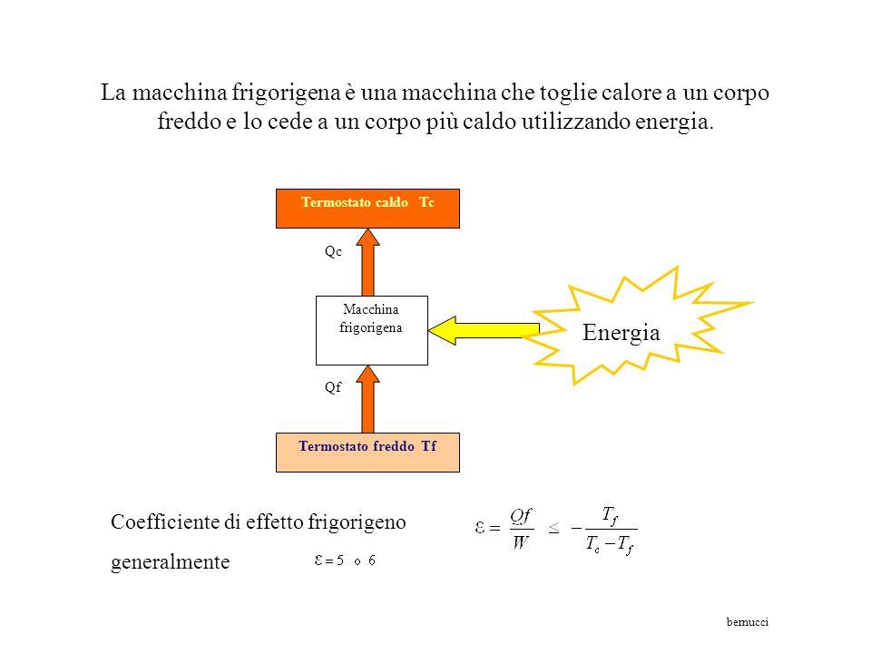 II principio della termodinamica (Enunciato di Clausius) E' impossibile che una macchina frigorigena operante in un ciclo produca come solo effetto qu