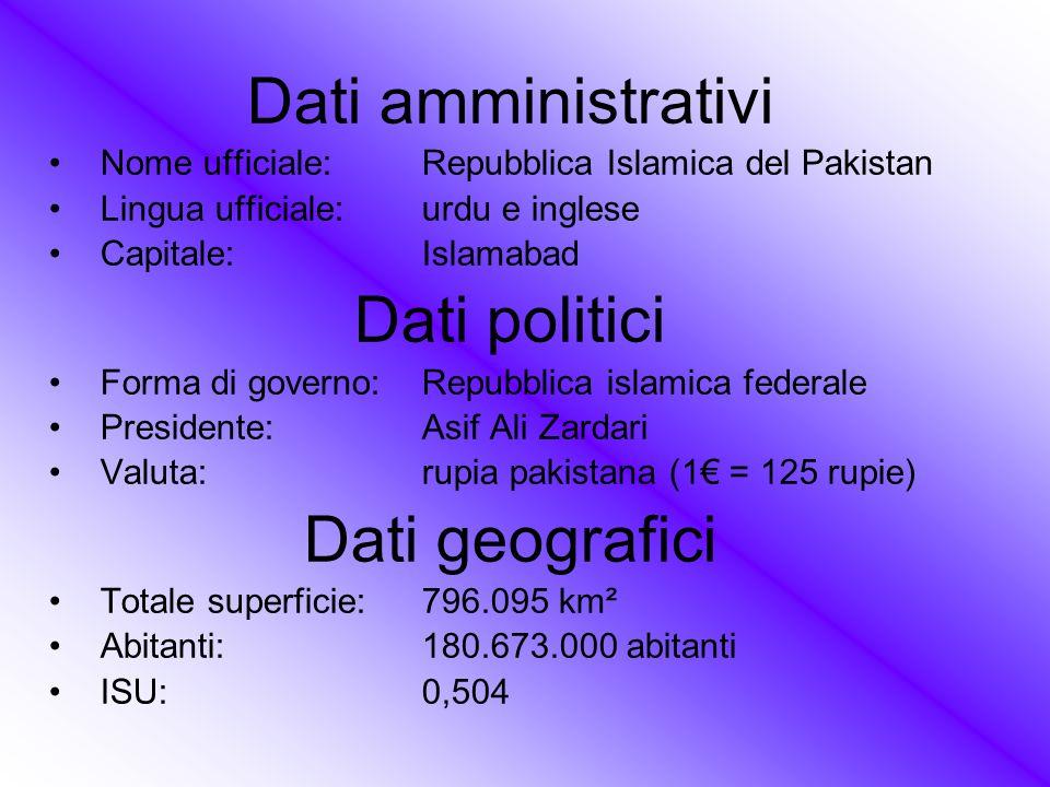 Dati amministrativi Nome ufficiale: Repubblica Islamica del Pakistan Lingua ufficiale: urdu e inglese Capitale: Islamabad Dati politici Forma di gover