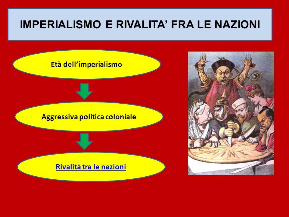 IMPERIALISMO E RIVALITA' FRA LE NAZIONI Età dell'imperialismo Aggressiva politica coloniale Rivalità tra le nazioni
