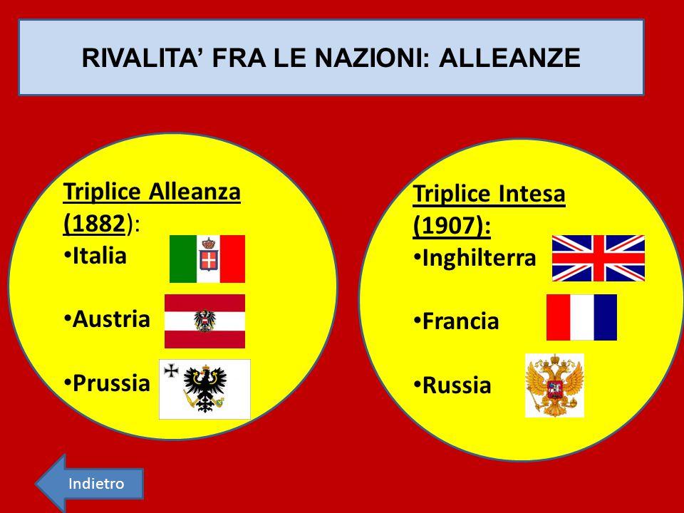 LA QUESTIONE BALCANICA Austria e Russia per avere uno sbocco sul Mediterraneo volevano i Balcani.