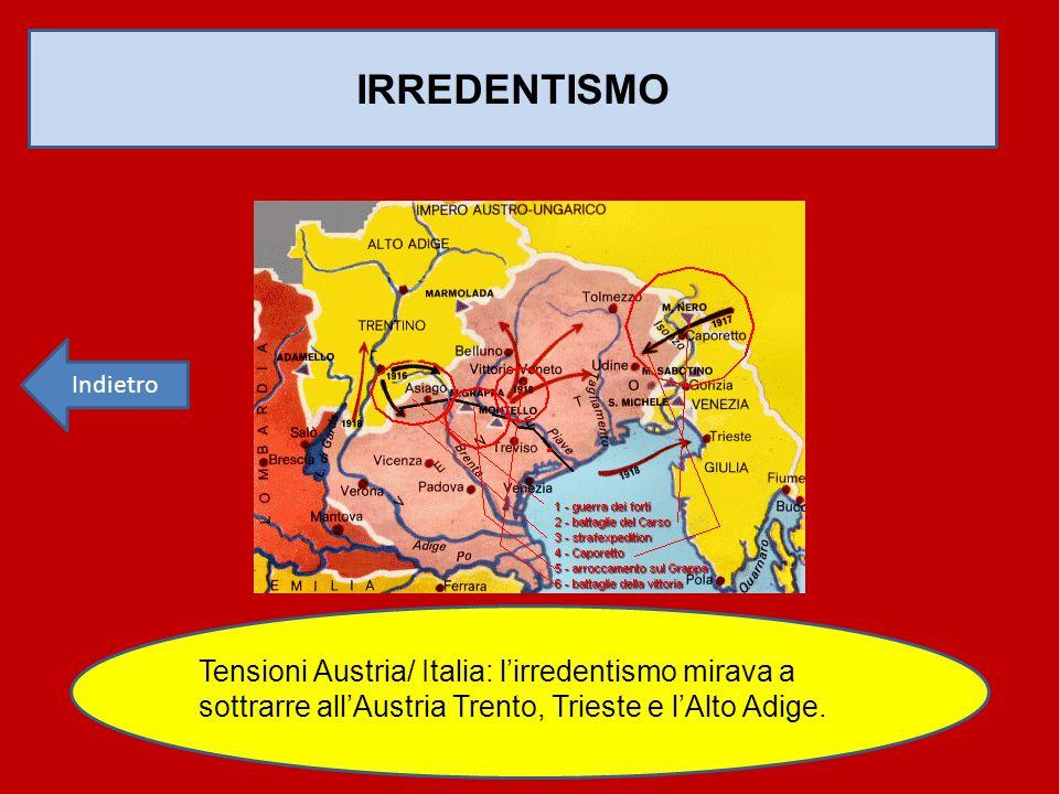 IRREDENTISMO Tensioni Austria/ Italia: l'irredentismo mirava a sottrarre all'Austria Trento, Trieste e l'Alto Adige. Indietro