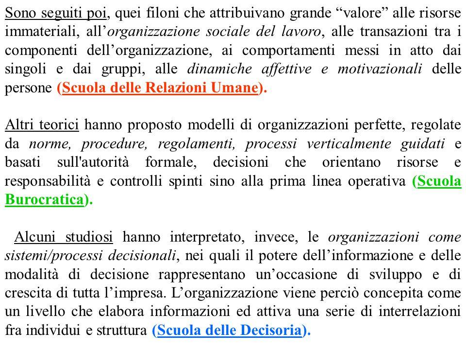 SCUOLA BUROCRATICA Il pensiero teorico di questa scuola è rappresentato da due teorie:  la teoria burocratica (Weber)  la teoria struttural – funzionalista (Merton, Parsons,Blau, Selzrick).