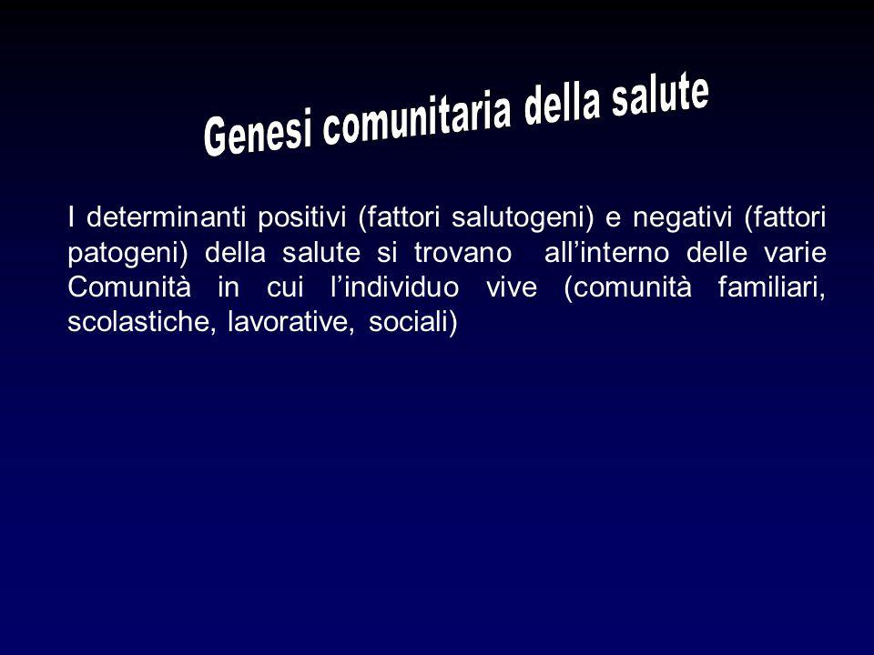 I determinanti positivi (fattori salutogeni) e negativi (fattori patogeni) della salute si trovano all'interno delle varie Comunità in cui l'individuo vive (comunità familiari, scolastiche, lavorative, sociali)