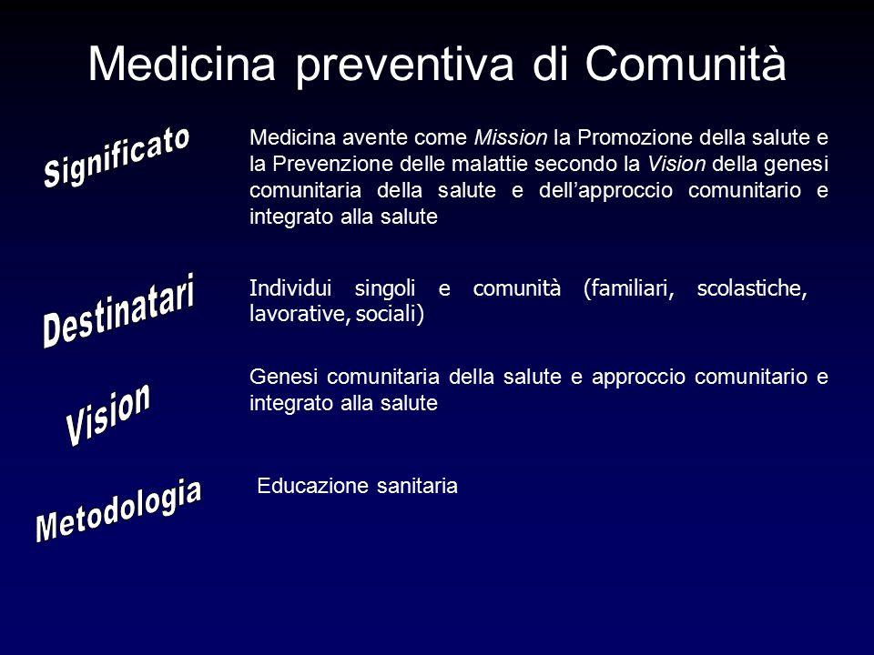 Medicina preventiva di Comunità Individui singoli e comunità (familiari, scolastiche, lavorative, sociali) Educazione sanitaria Genesi comunitaria della salute e approccio comunitario e integrato alla salute Medicina avente come Mission la Promozione della salute e la Prevenzione delle malattie secondo la Vision della genesi comunitaria della salute e dell'approccio comunitario e integrato alla salute