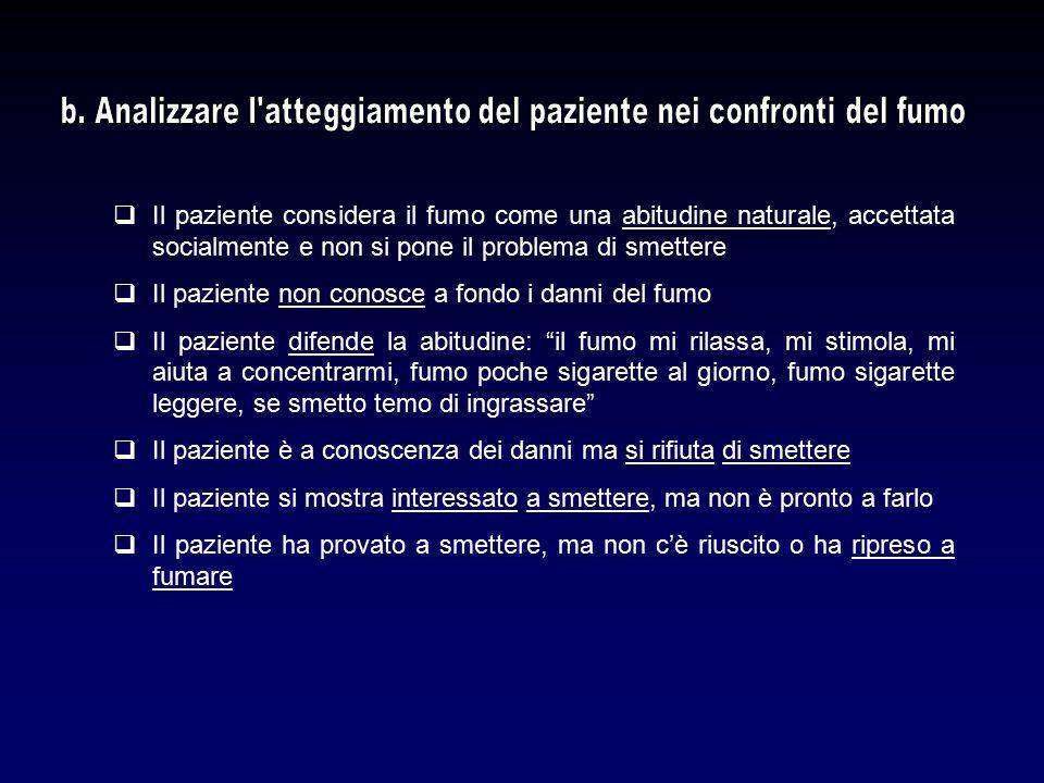  Il paziente considera il fumo come una abitudine naturale, accettata socialmente e non si pone il problema di smettere  Il paziente non conosce a fondo i danni del fumo  Il paziente difende la abitudine: il fumo mi rilassa, mi stimola, mi aiuta a concentrarmi, fumo poche sigarette al giorno, fumo sigarette leggere, se smetto temo di ingrassare  Il paziente è a conoscenza dei danni ma si rifiuta di smettere  Il paziente si mostra interessato a smettere, ma non è pronto a farlo  Il paziente ha provato a smettere, ma non c'è riuscito o ha ripreso a fumare