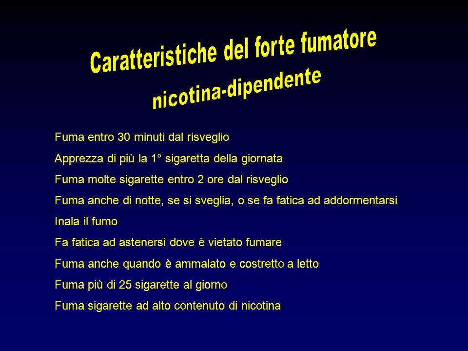 Fuma entro 30 minuti dal risveglio Apprezza di più la 1° sigaretta della giornata Fuma molte sigarette entro 2 ore dal risveglio Fuma anche di notte, se si sveglia, o se fa fatica ad addormentarsi Inala il fumo Fa fatica ad astenersi dove è vietato fumare Fuma anche quando è ammalato e costretto a letto Fuma più di 25 sigarette al giorno Fuma sigarette ad alto contenuto di nicotina