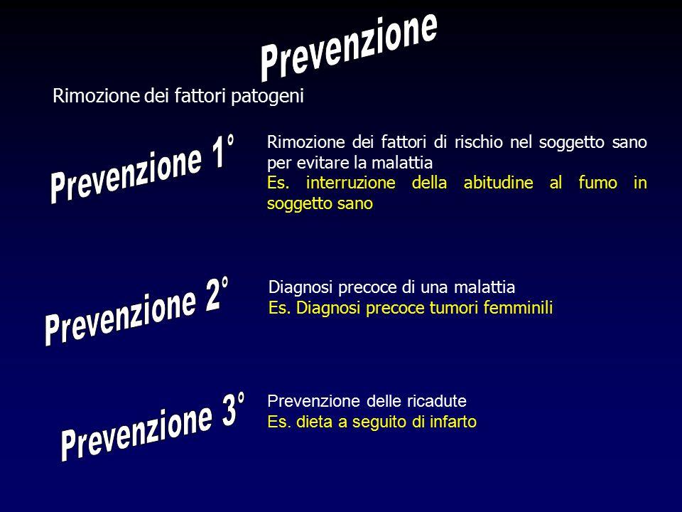 Rimozione dei fattori di rischio nel soggetto sano per evitare la malattia Es.