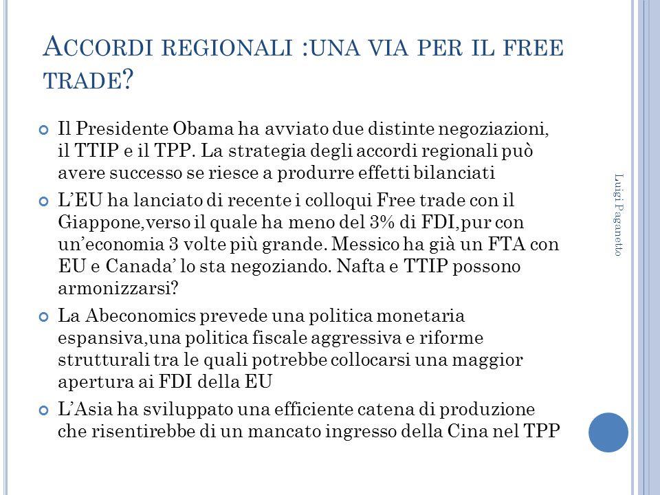 A CCORDI REGIONALI : UNA VIA PER IL FREE TRADE ? Il Presidente Obama ha avviato due distinte negoziazioni, il TTIP e il TPP. La strategia degli accord