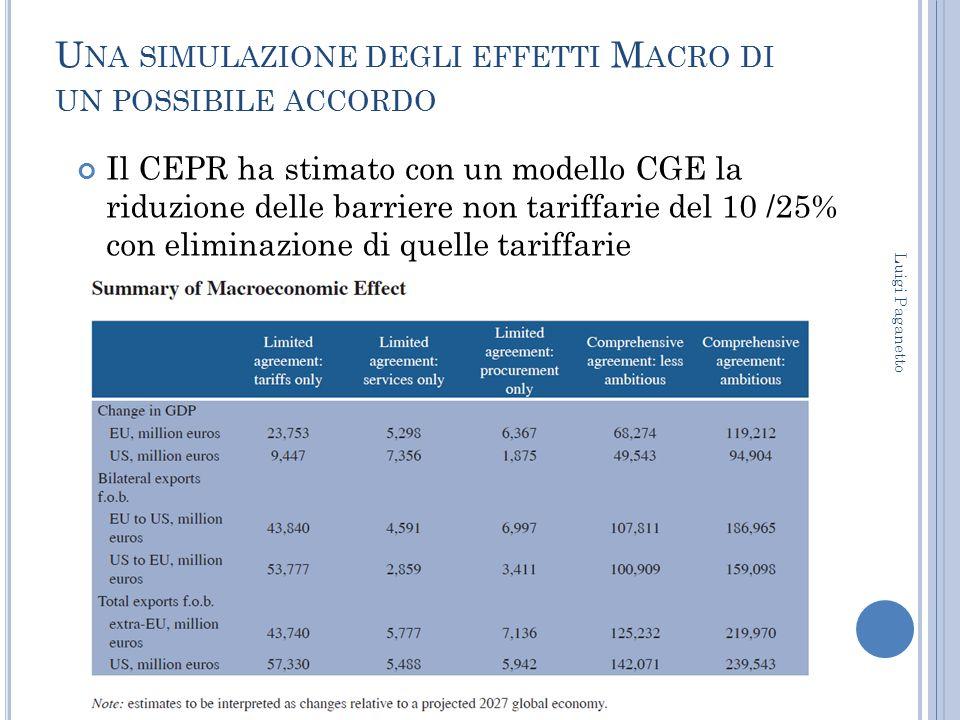 U NA SIMULAZIONE DEGLI EFFETTI M ACRO DI UN POSSIBILE ACCORDO Il CEPR ha stimato con un modello CGE la riduzione delle barriere non tariffarie del 10