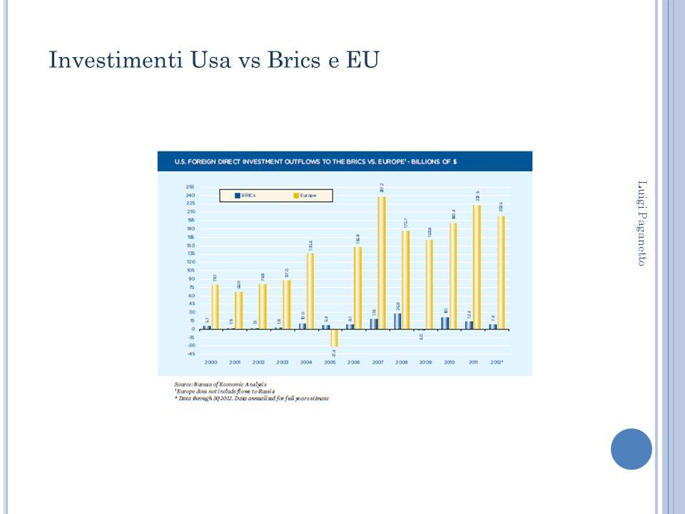 Investimenti Usa vs Brics e EU Luigi Paganetto