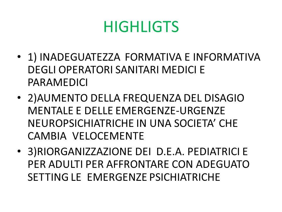 HIGHLIGTS 1) INADEGUATEZZA FORMATIVA E INFORMATIVA DEGLI OPERATORI SANITARI MEDICI E PARAMEDICI 2)AUMENTO DELLA FREQUENZA DEL DISAGIO MENTALE E DELLE EMERGENZE-URGENZE NEUROPSICHIATRICHE IN UNA SOCIETA' CHE CAMBIA VELOCEMENTE 3)RIORGANIZZAZIONE DEI D.E.A.